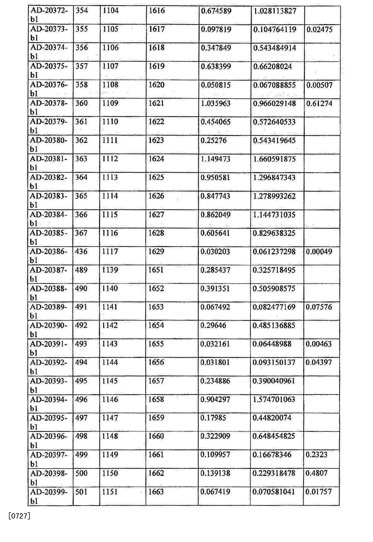 Figure CN105125572AD01201