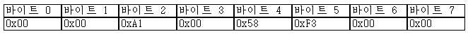Figure 112014095158995-pct00003
