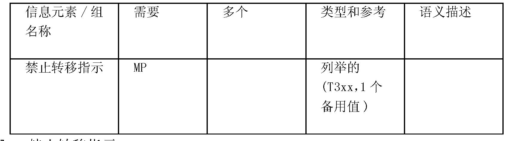 Figure CN101911816BD00221