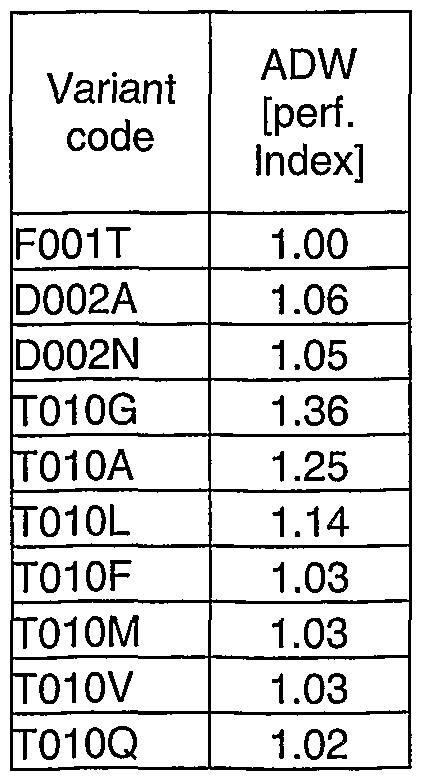 Figure imgf000289_0004