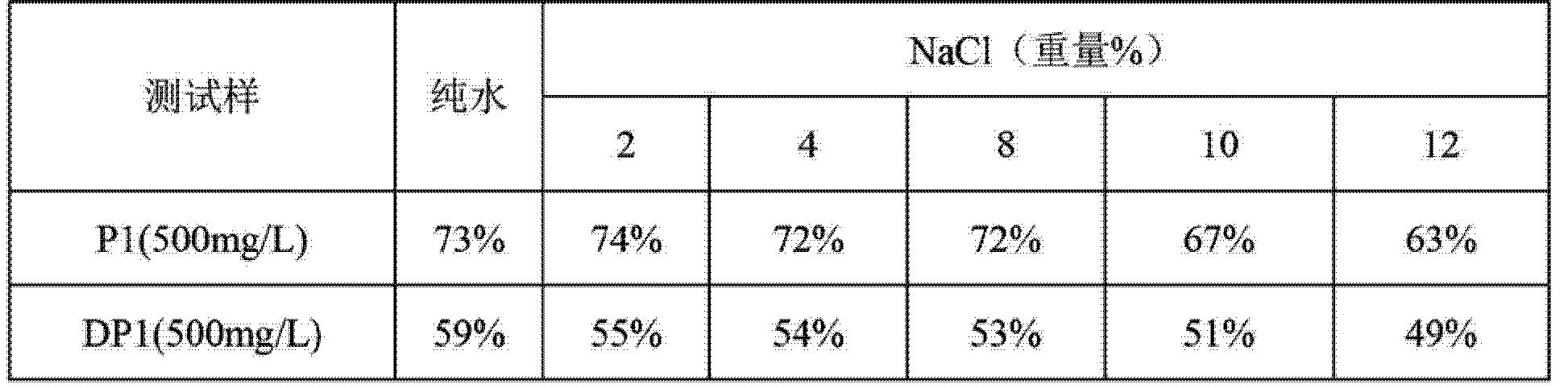 Figure CN104250339AD00292