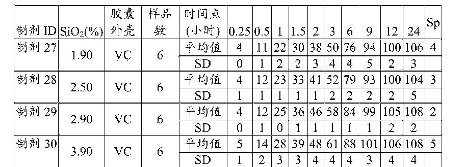 Figure CN105120659AD00952