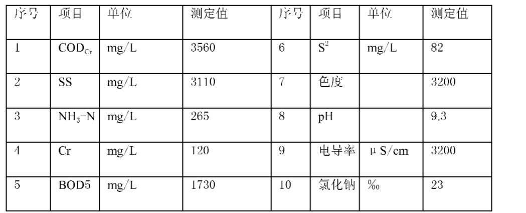 Figure CN102010107AD00101