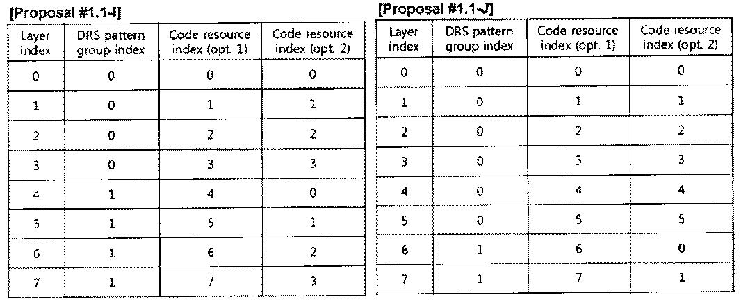 Figure PCTKR2010002367-appb-T000010