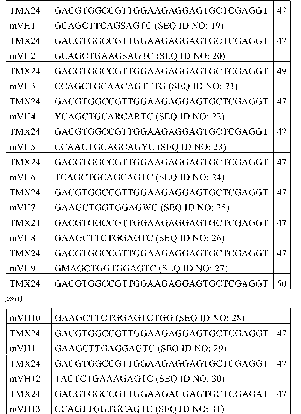 Figure CN105026573AD00551