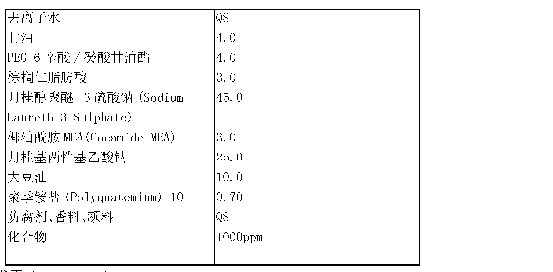 Figure CN101278051BD00971