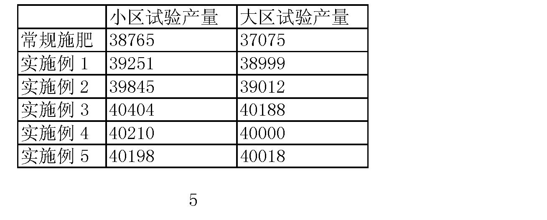 Figure CN102153409AD00055