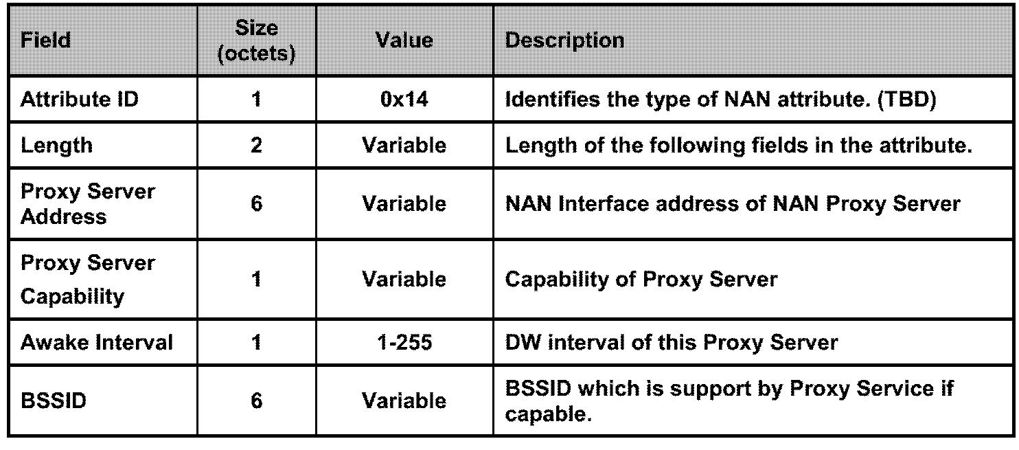 Figure PCTKR2016007302-appb-I000015