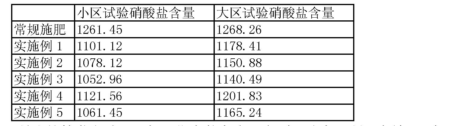 Figure CN102153409AD00061