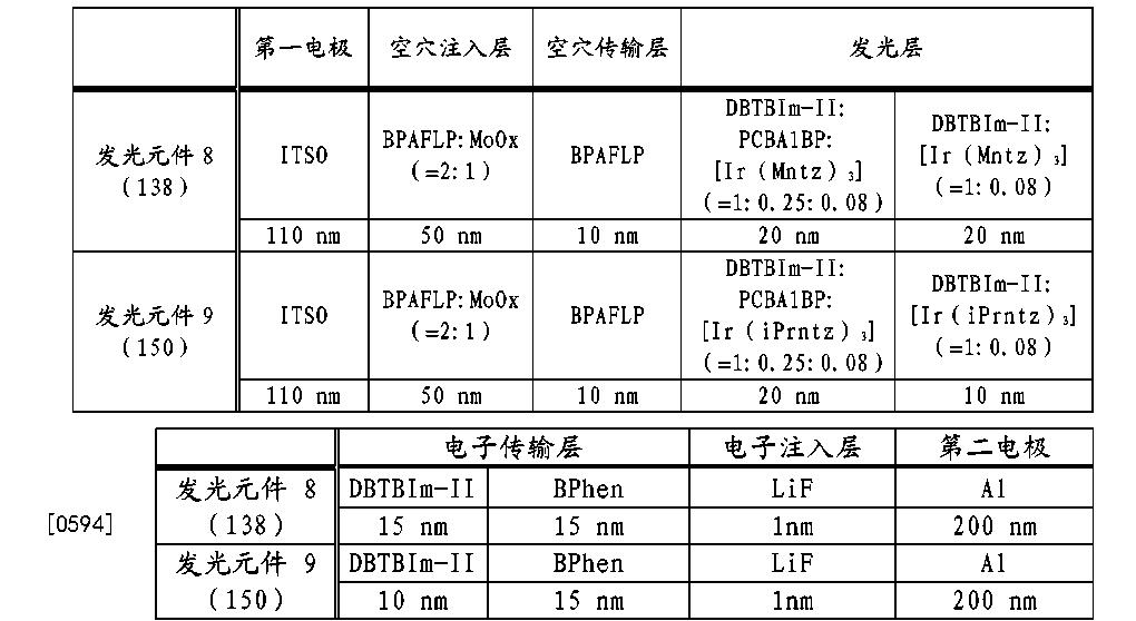 Figure CN102574883BD00811