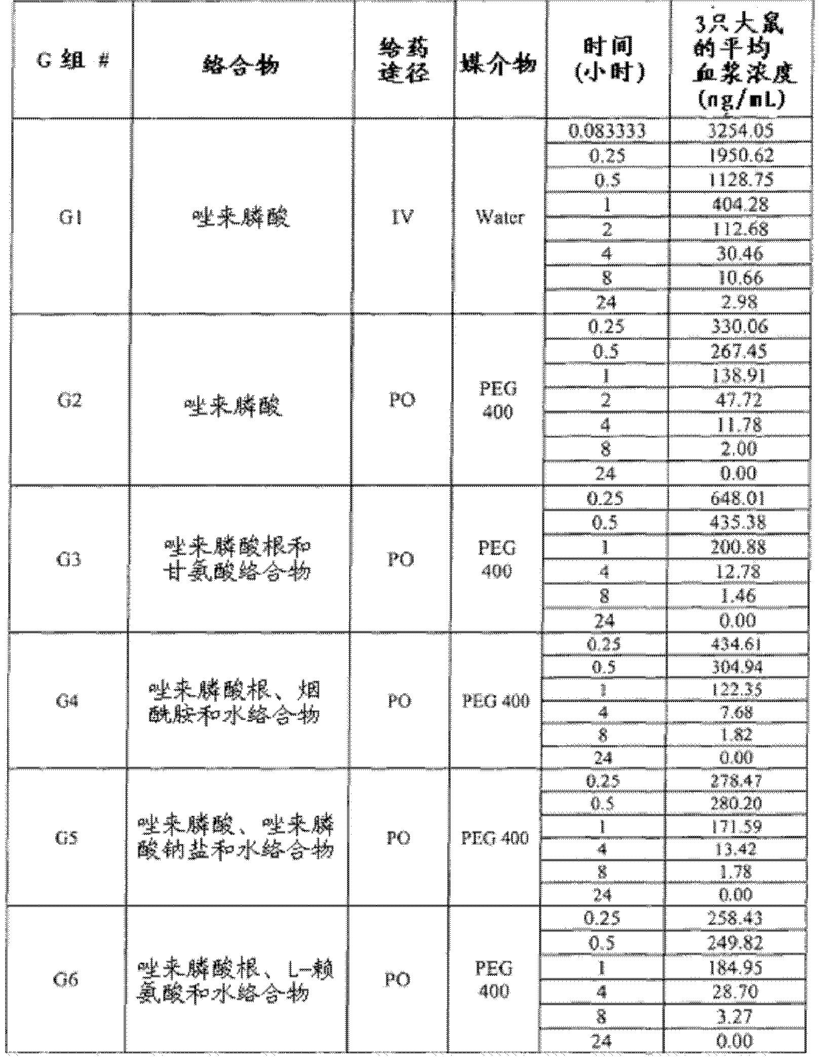 Figure CN102573809BD00191