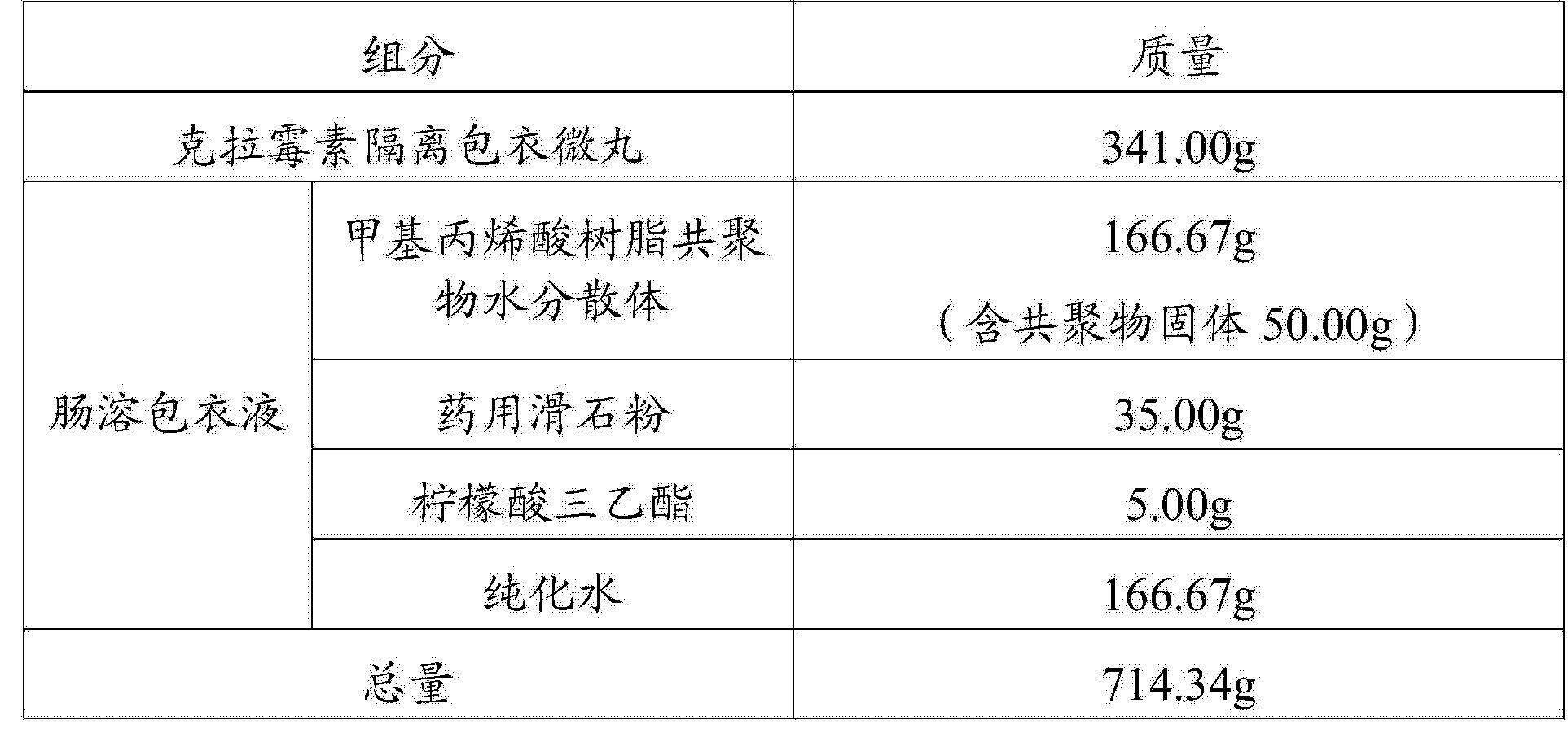 Figure CN103432102BD00063