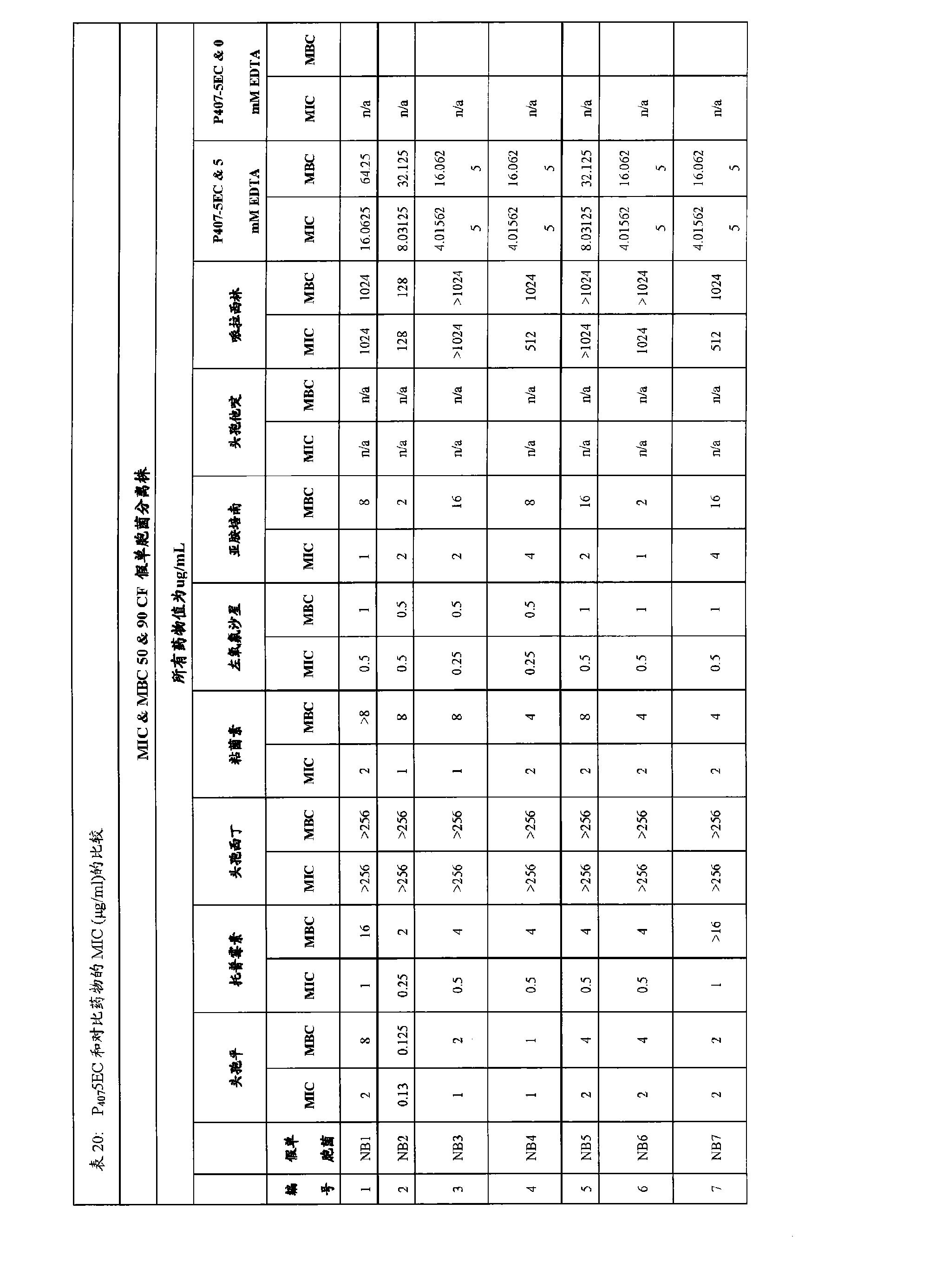 Figure CN102223876AD01261