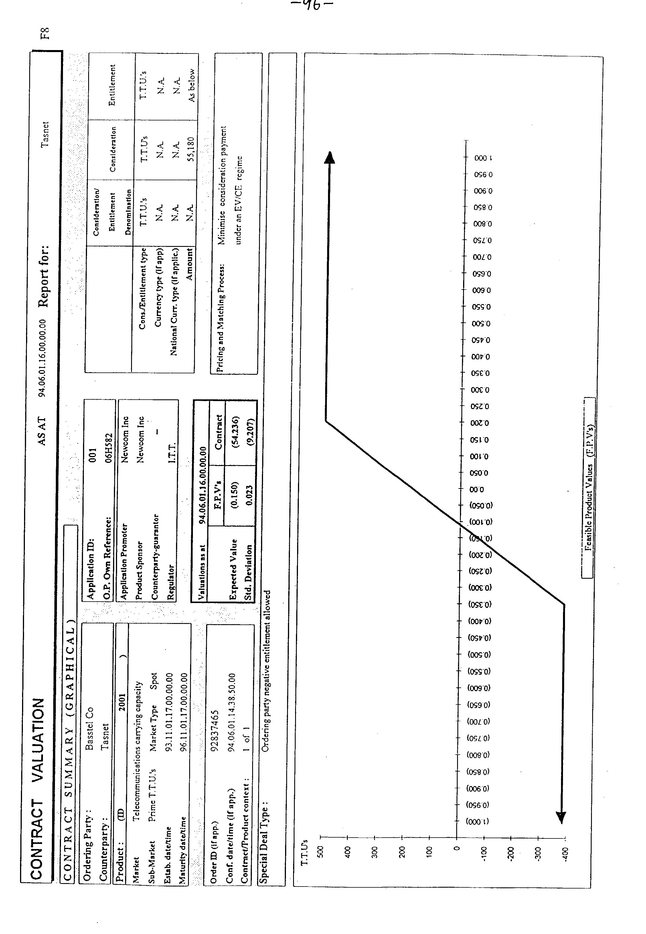 Figure US20030191707A1-20031009-P00059