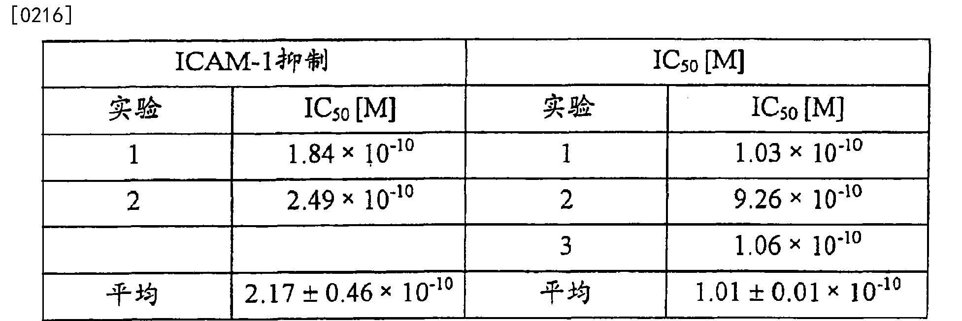 Figure CN103275221BD00371