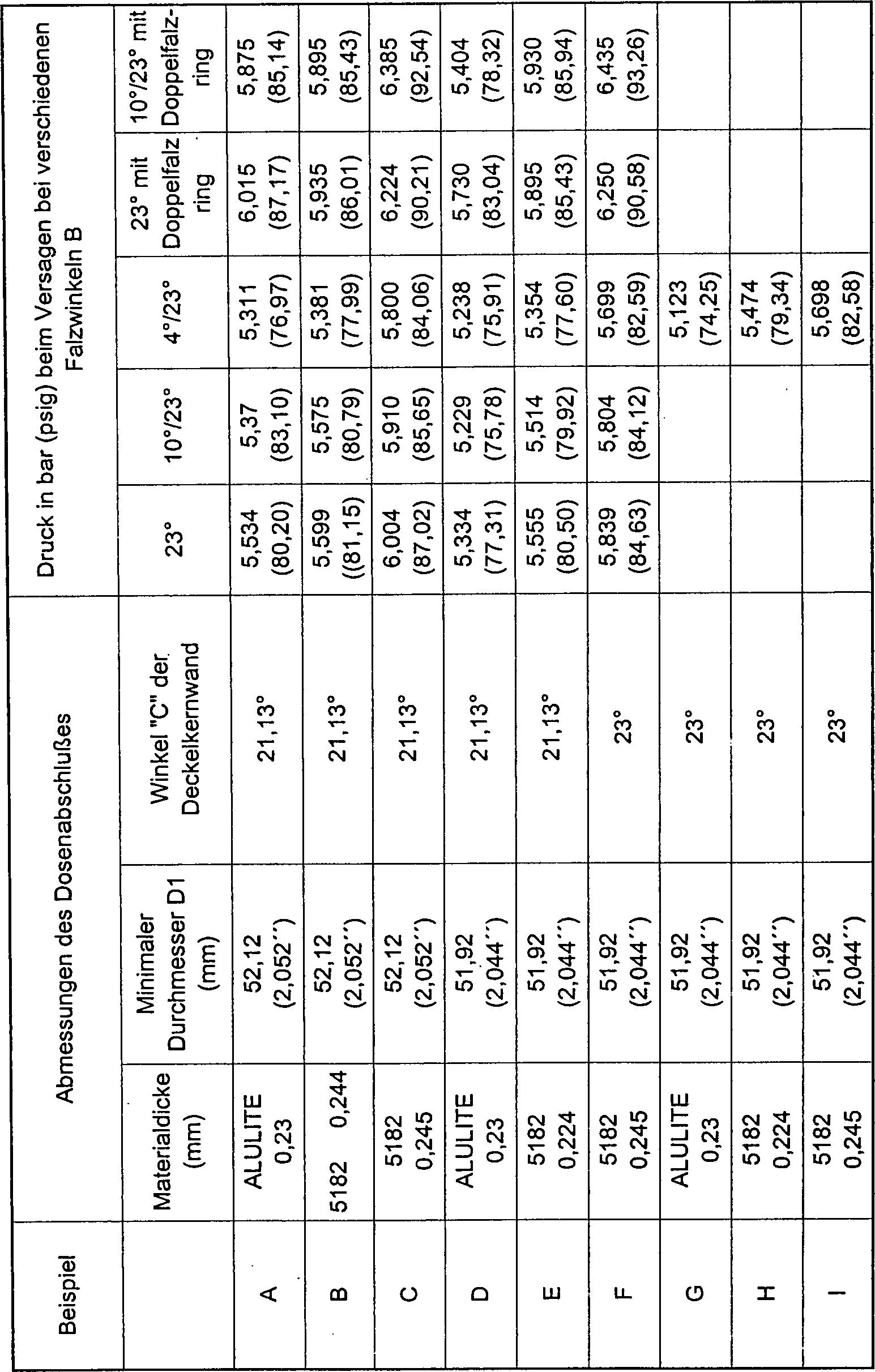 5182 ist eine vorlackierte aluminium magnesium mangan legierung 5182 is a pre painted aluminum magnesium manganese alloy - Legierung Beispiele