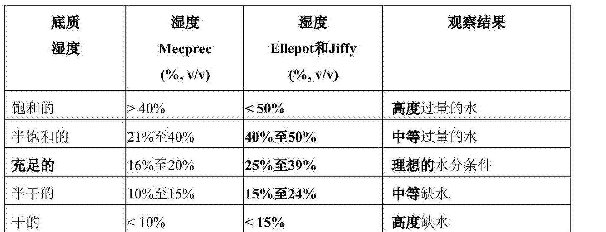 Figure CN105939598AD00121
