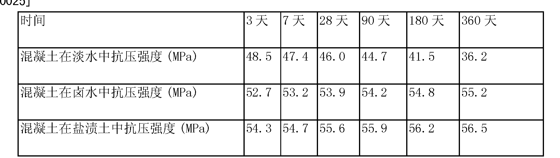 Figure CN103319145AD00071