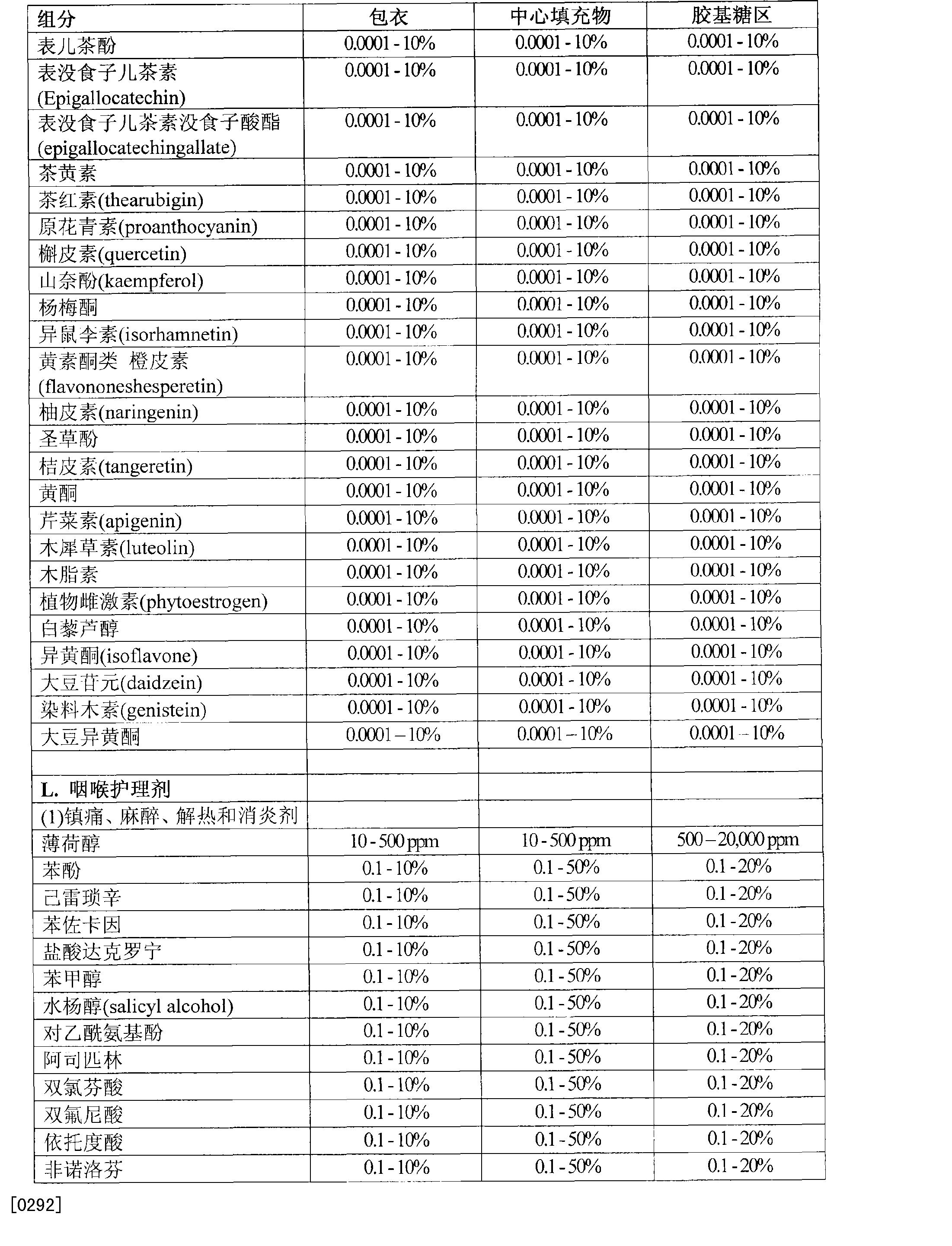 Figure CN101179944BD00551