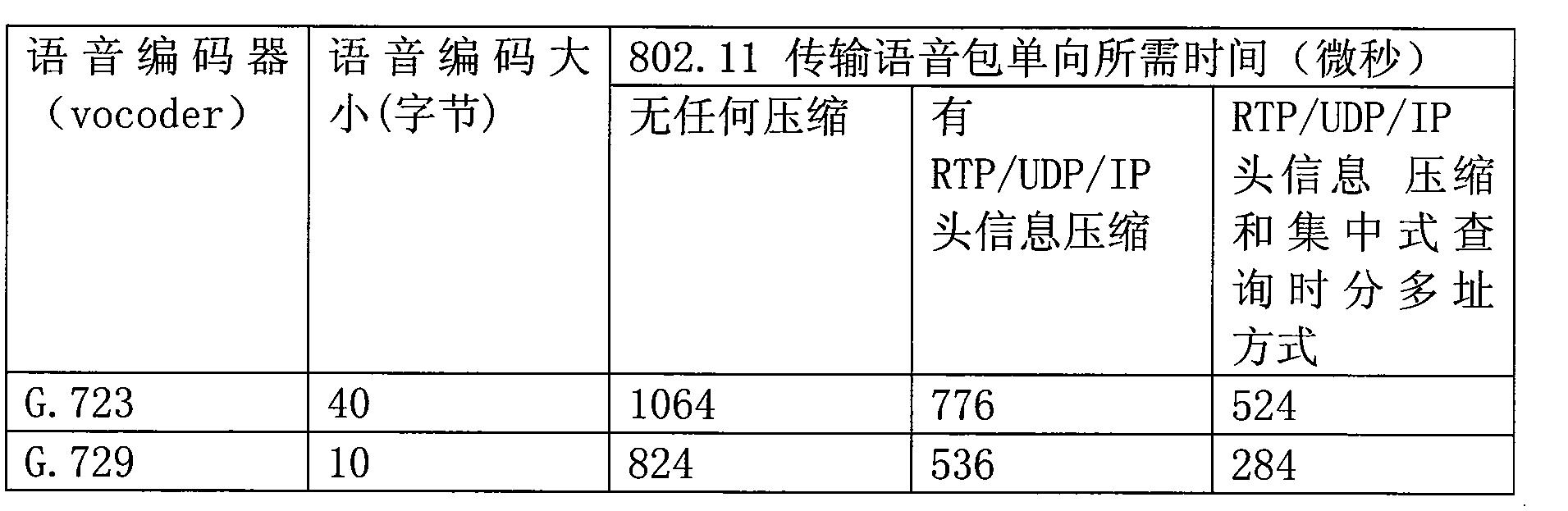 Figure CN101056258BD00111