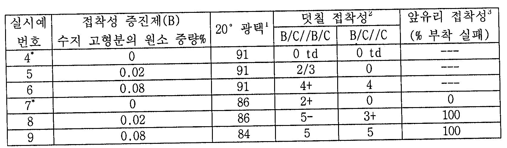 Figure 112004004152066-pct00023