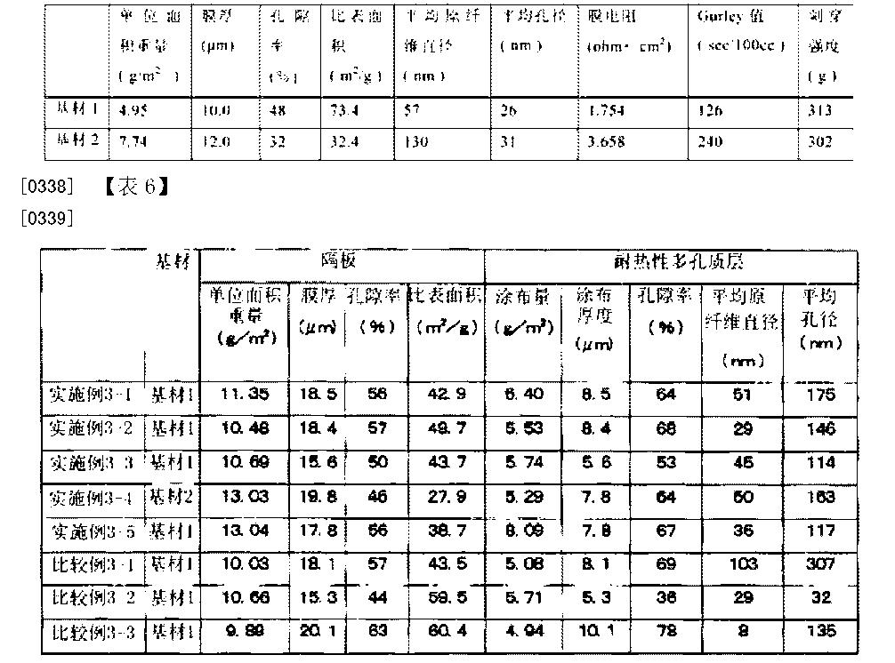 Figure CN102160211BD00311