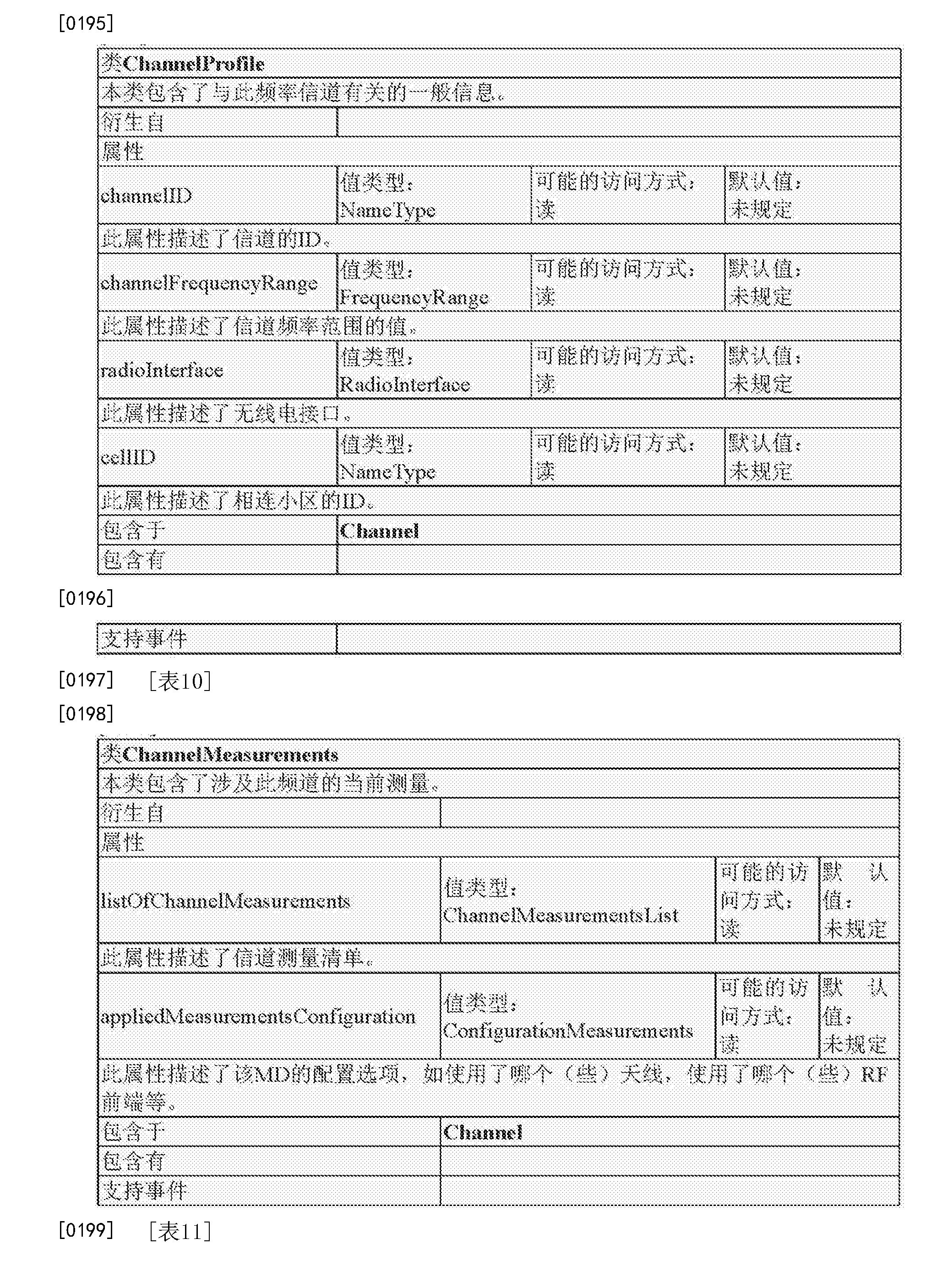 Figure CN107005583AD00211