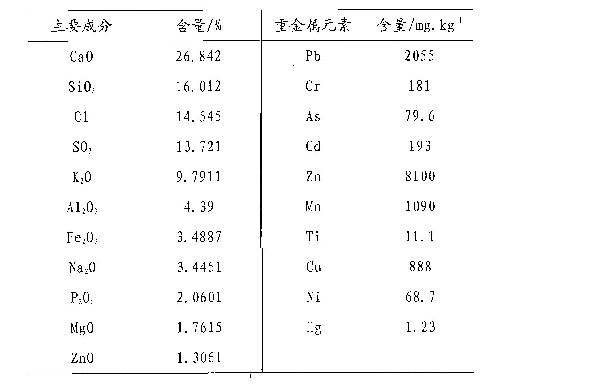Figure CN101797572BD00031