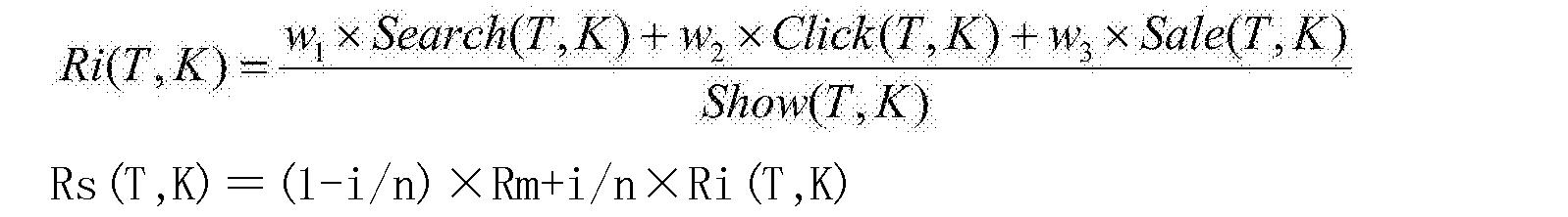 Figure CN103914490BC00042