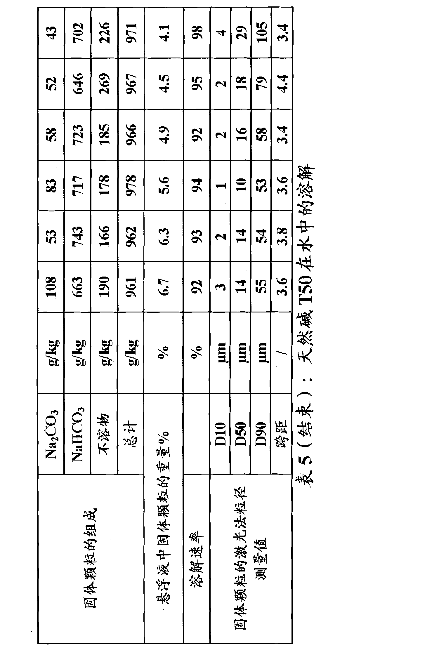 Figure CN102264644BD00151