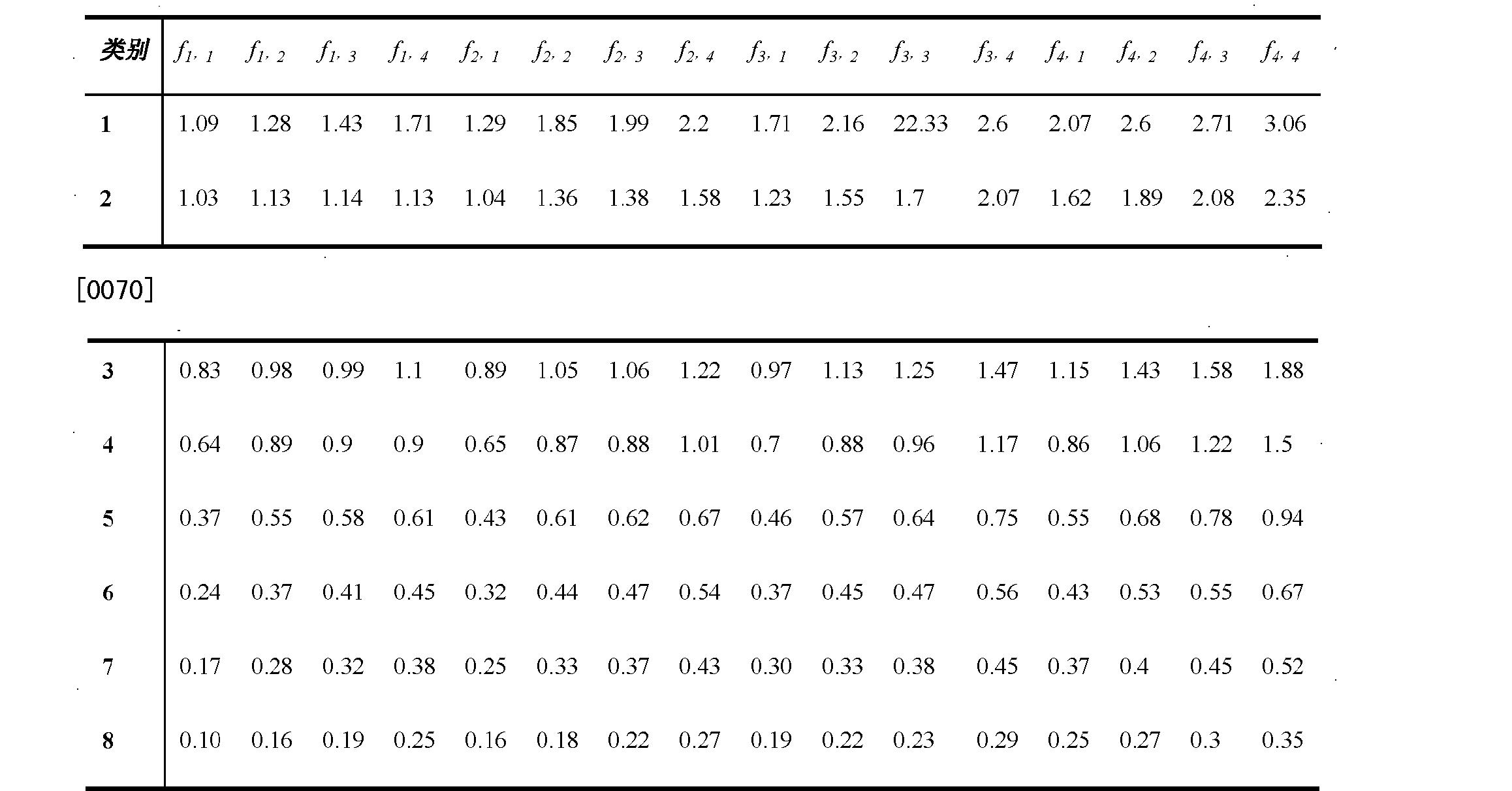 Figure CN102137263AD00082