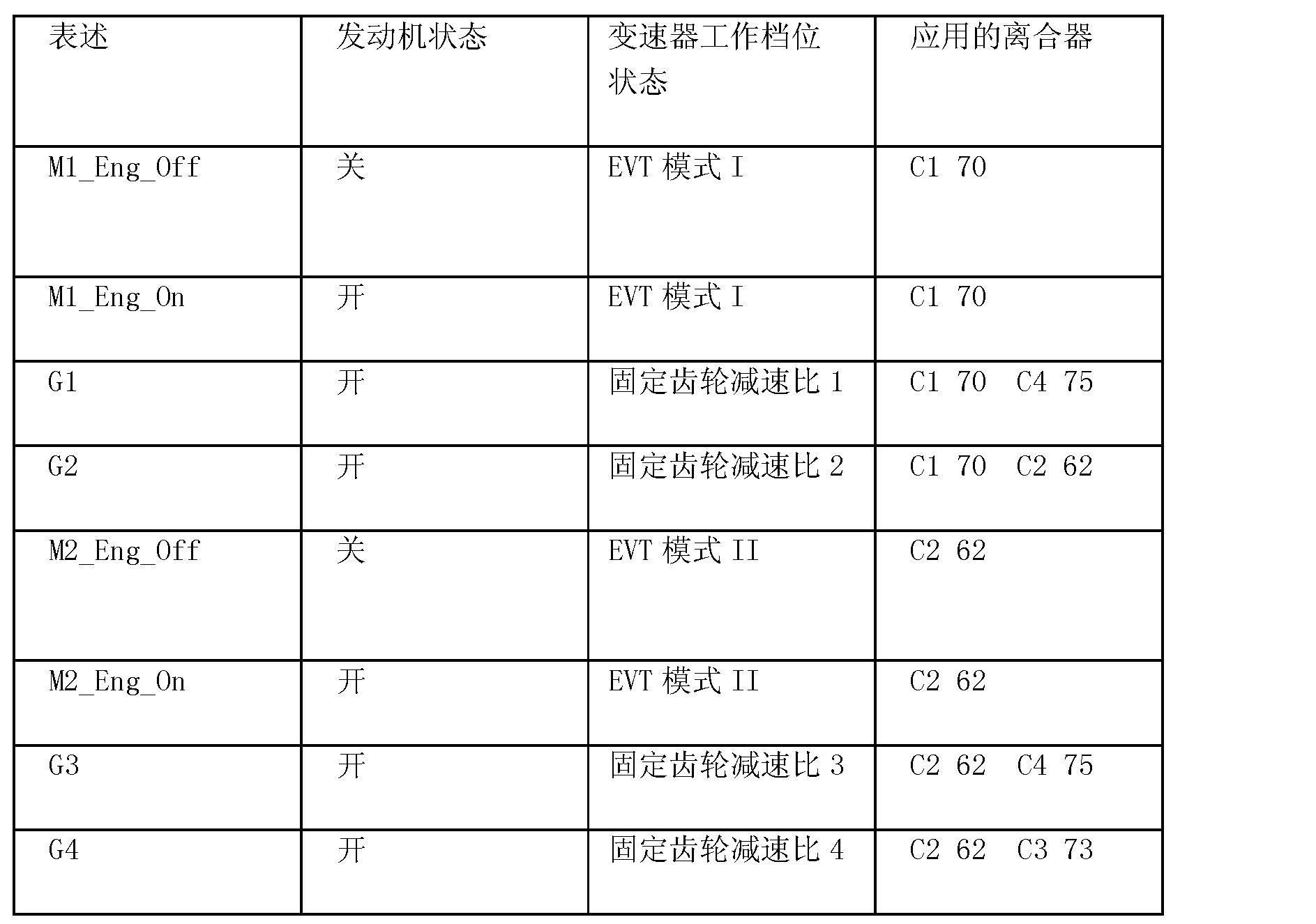 Figure CN101666379BD00091
