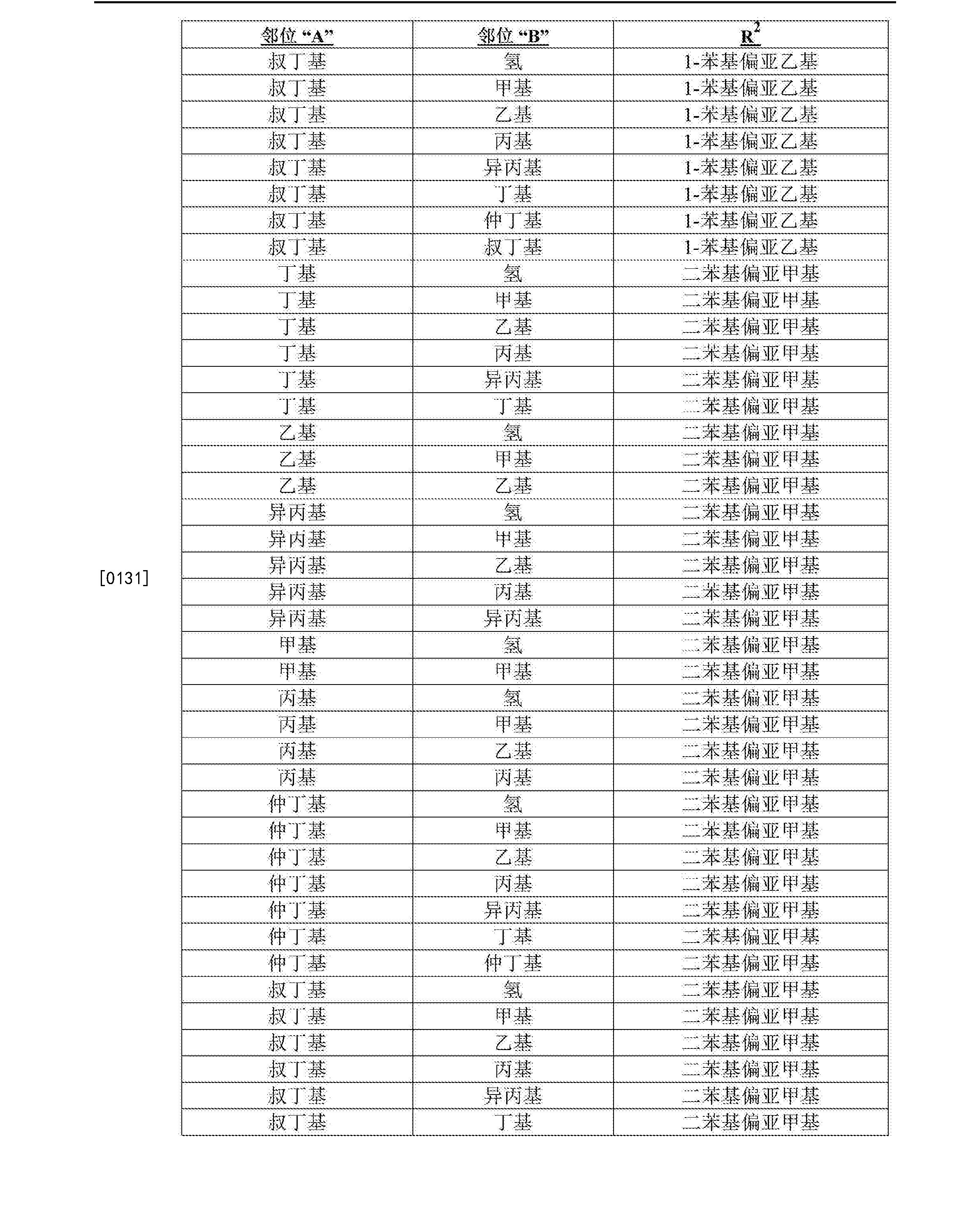 Figure CN104582671BD00291