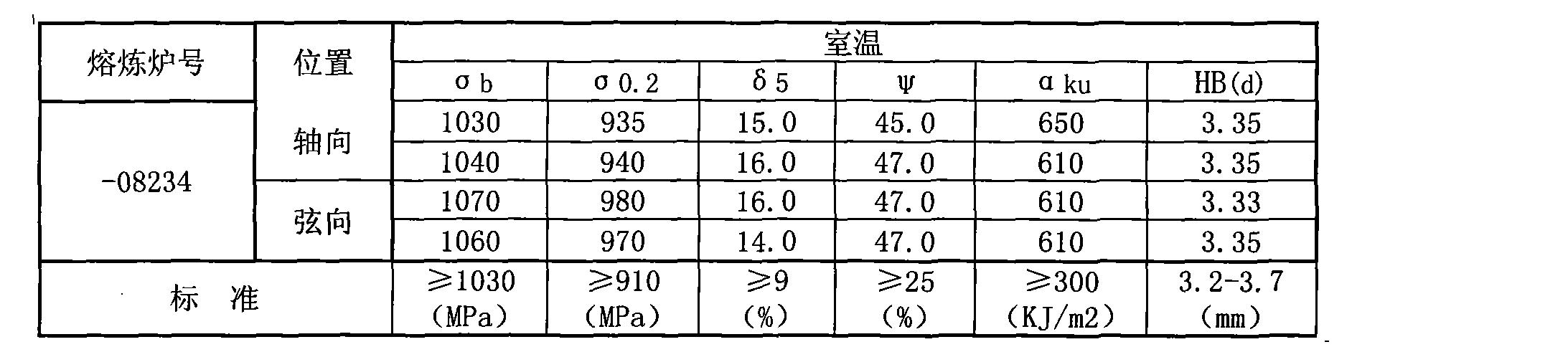 Figure CN101693279BD00071