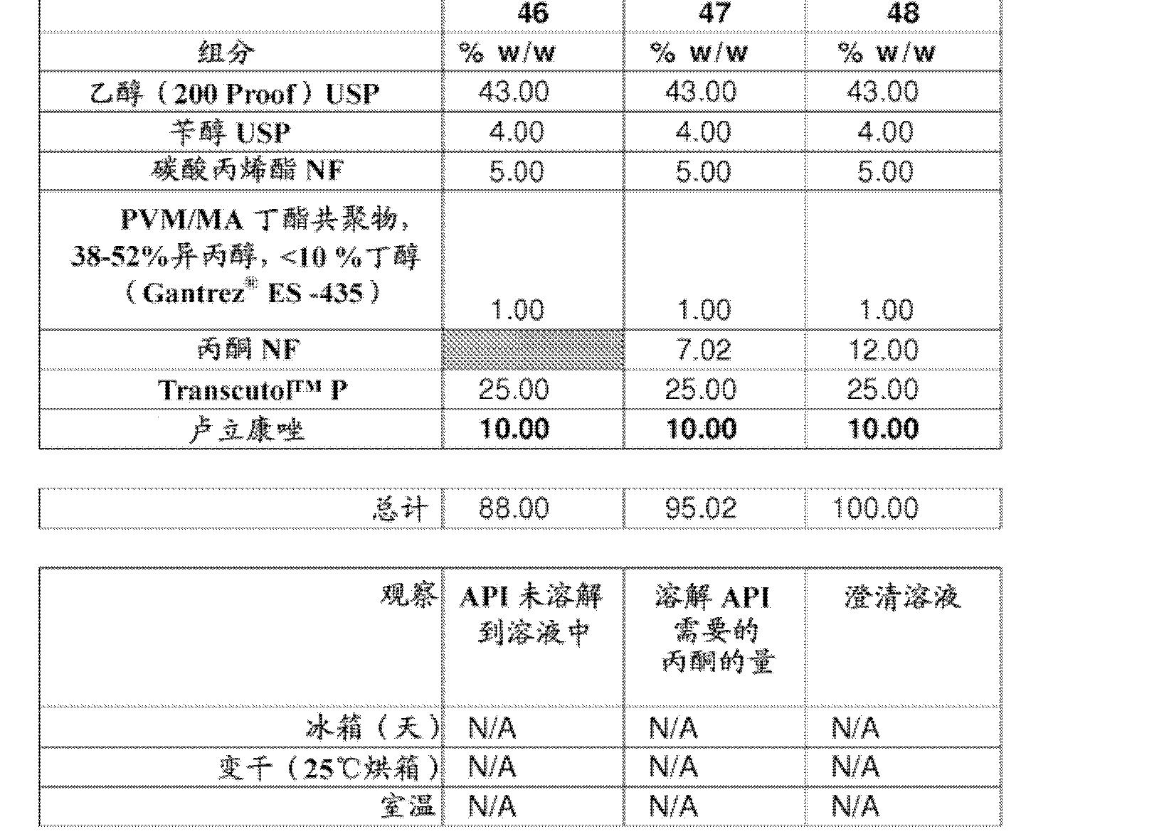 Figure CN102395274BD00542