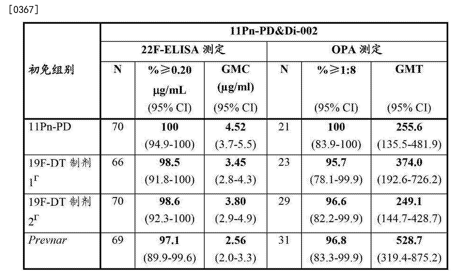 Figure CN103585623BD00401