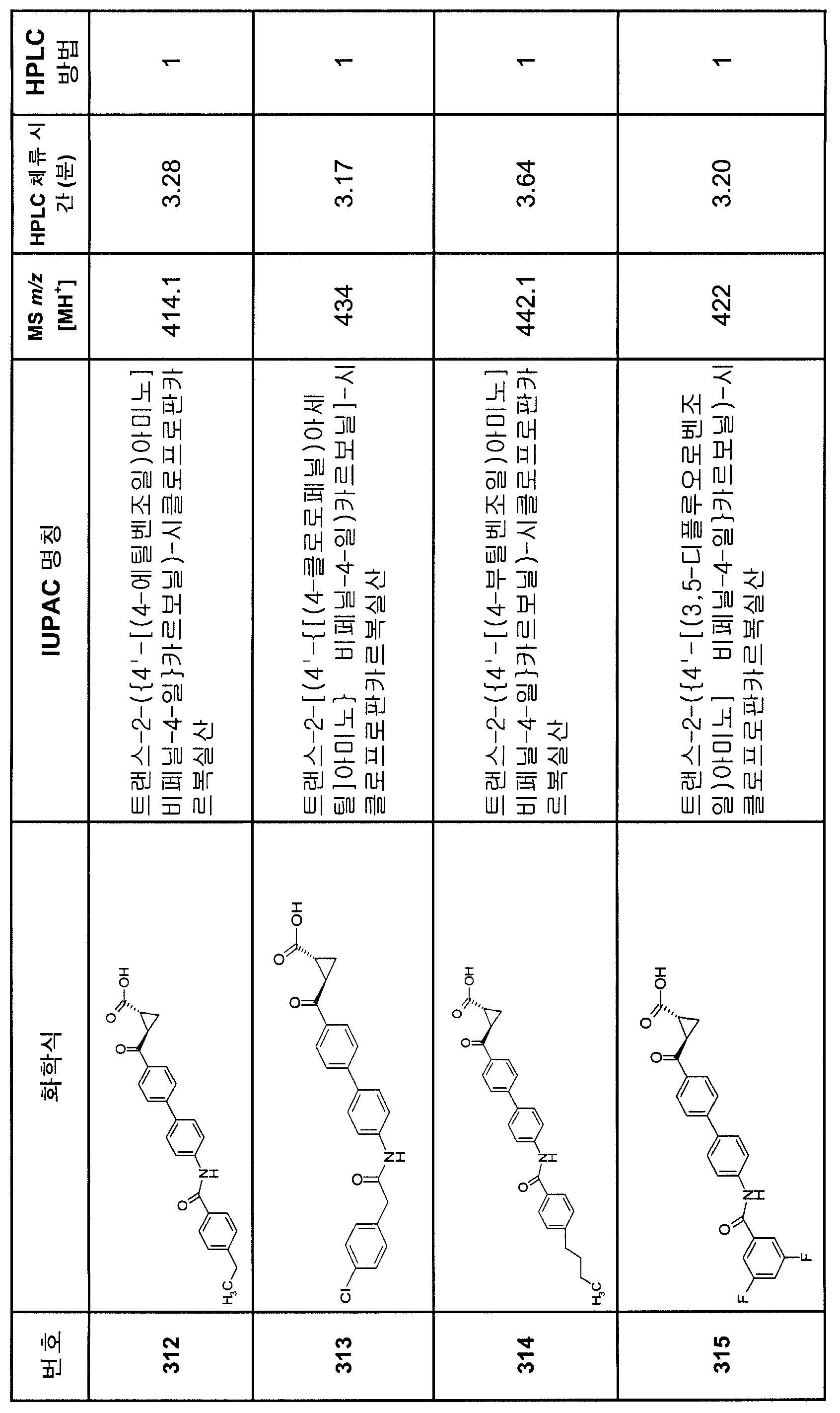 Figure 112007082249387-PCT00237