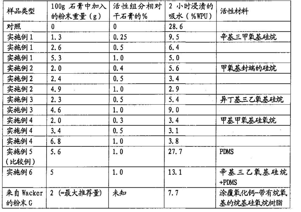 Figure CN102046560AD00101
