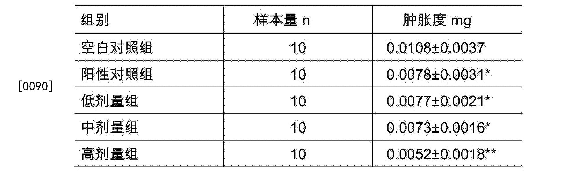 Figure CN105770237BD00131