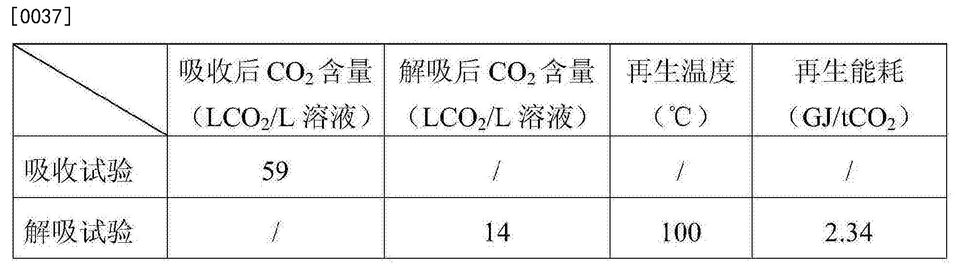 Figure CN105413396AD00061