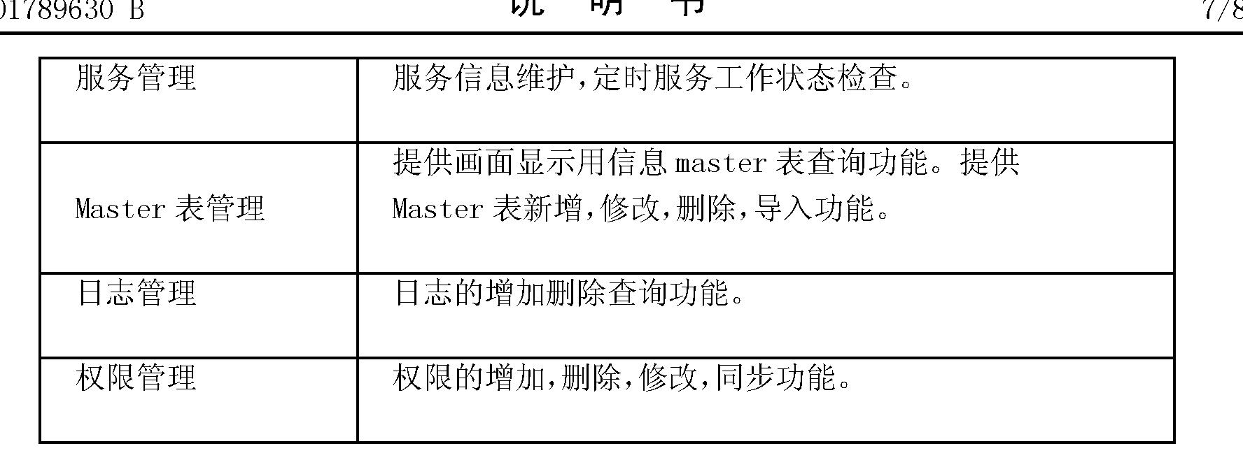 Figure CN101789630BD00101
