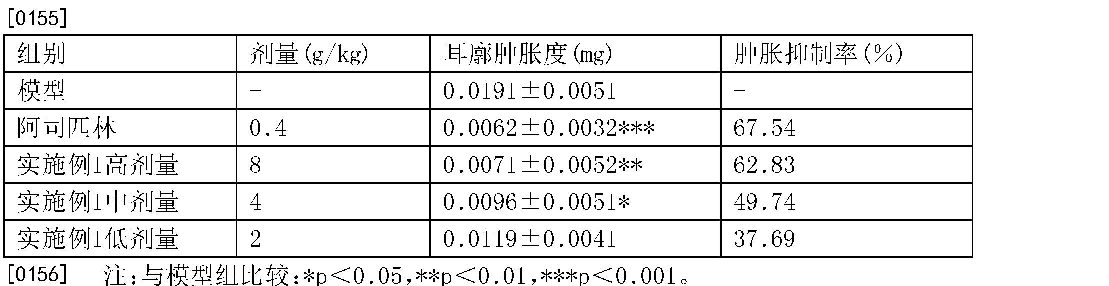 Figure CN107261044AD00124