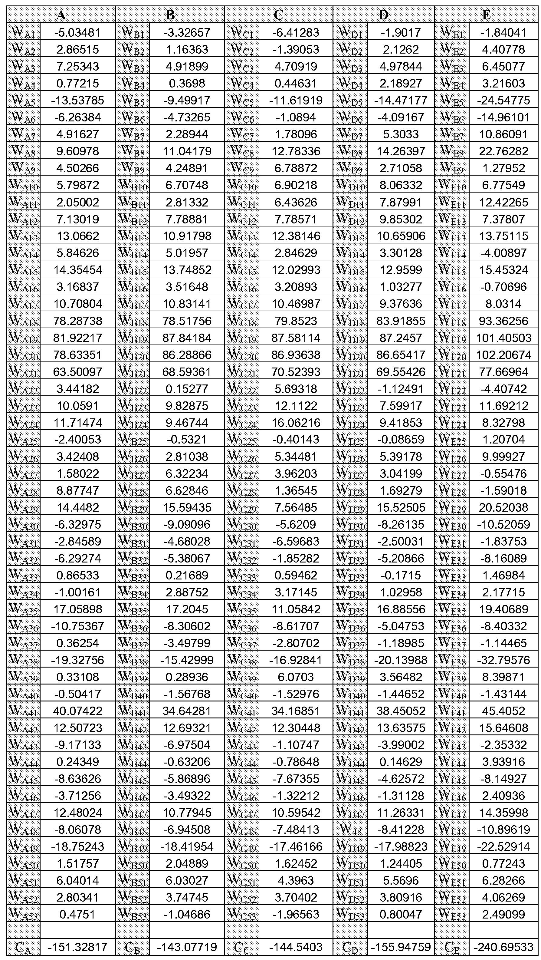Figure 112011105257107-pct00009