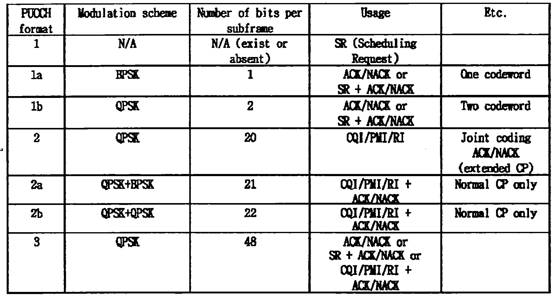 Figure 112013043308736-pct00002