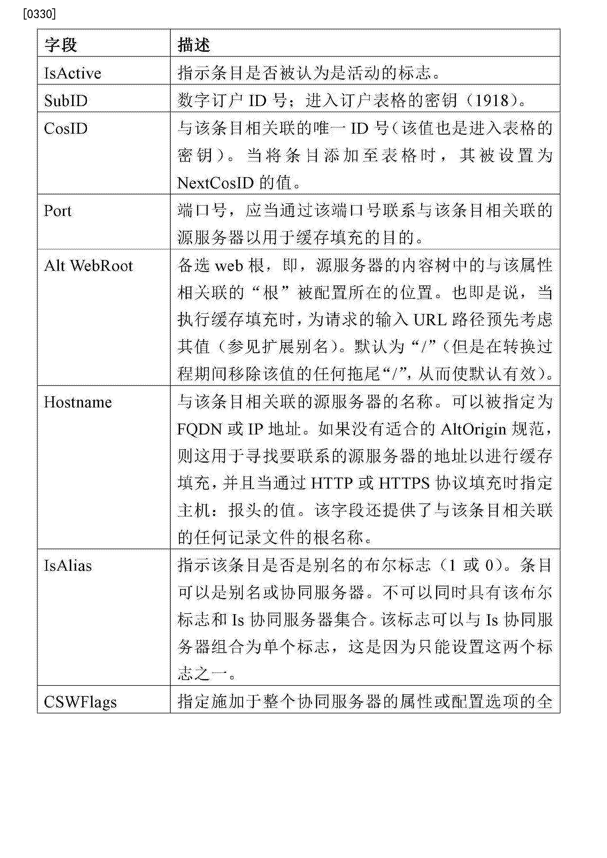 Figure CN104011701BD00351