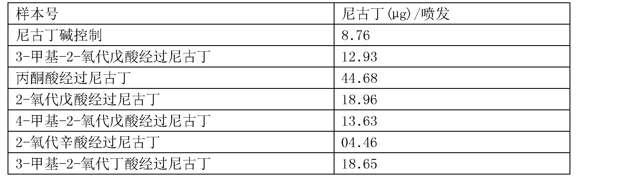 Figure CN103418062BD00191