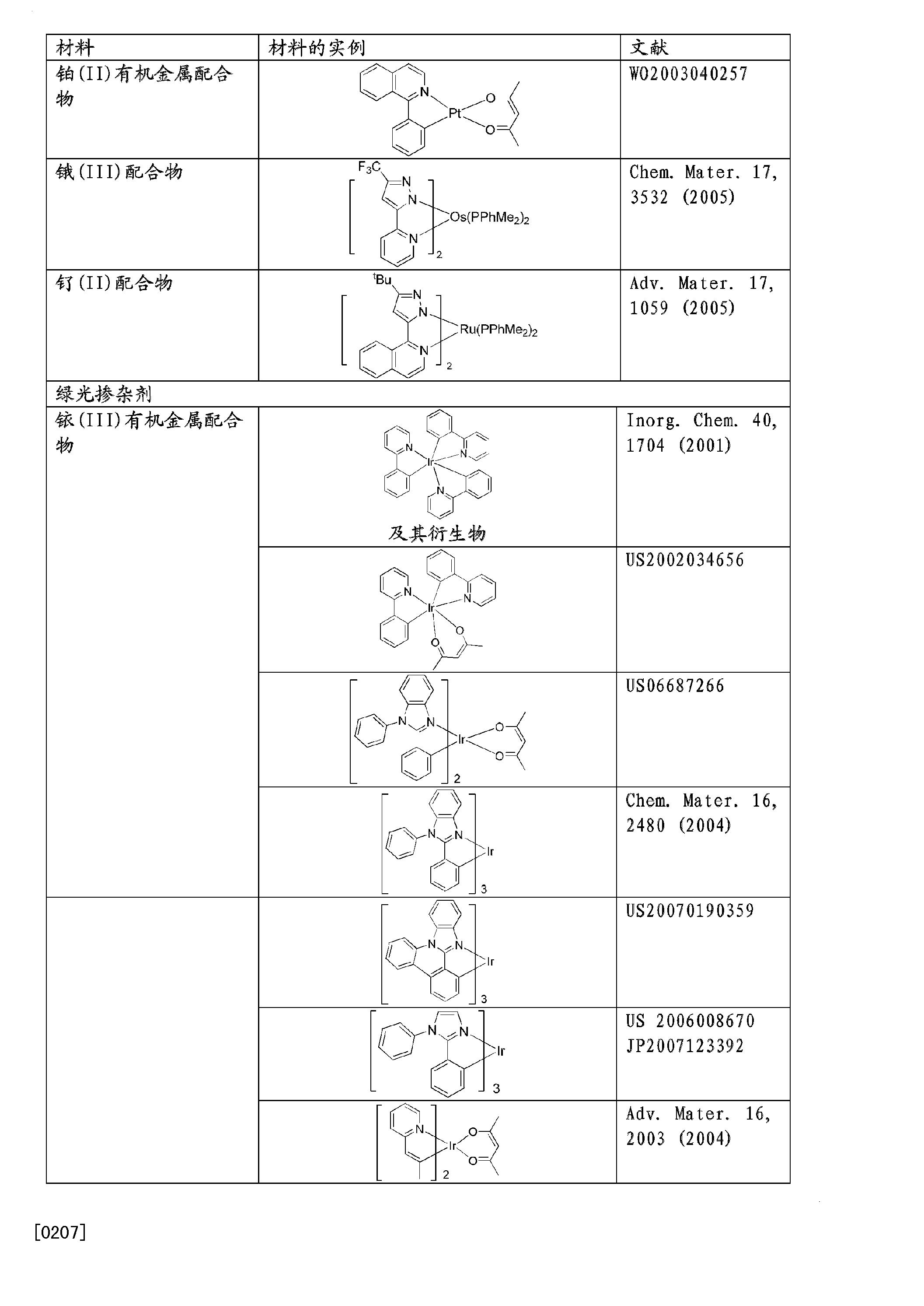 Figure CN102459505BD00631
