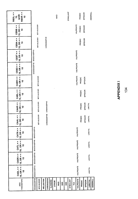 Figure US20030135128A1-20030717-P00005