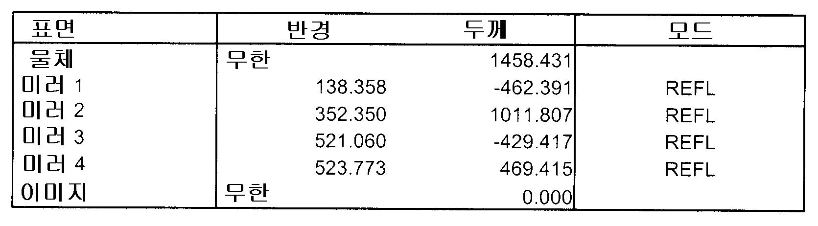 Figure 112008003020108-pat00018