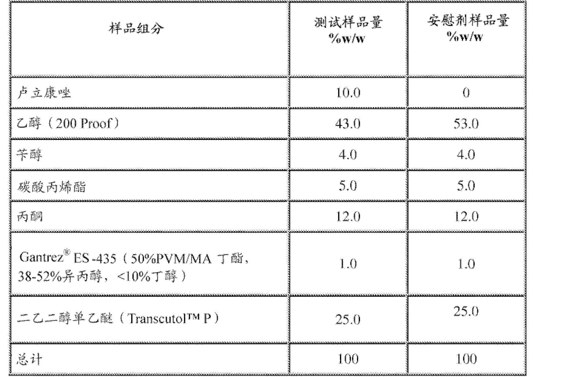 Figure CN102395274BD00631